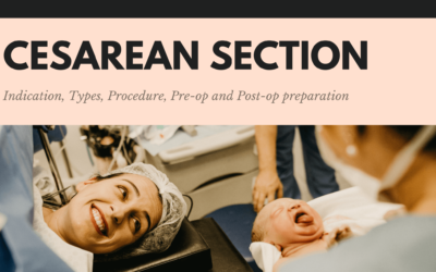 Cesarean Section – Indications, Types & Complicatons